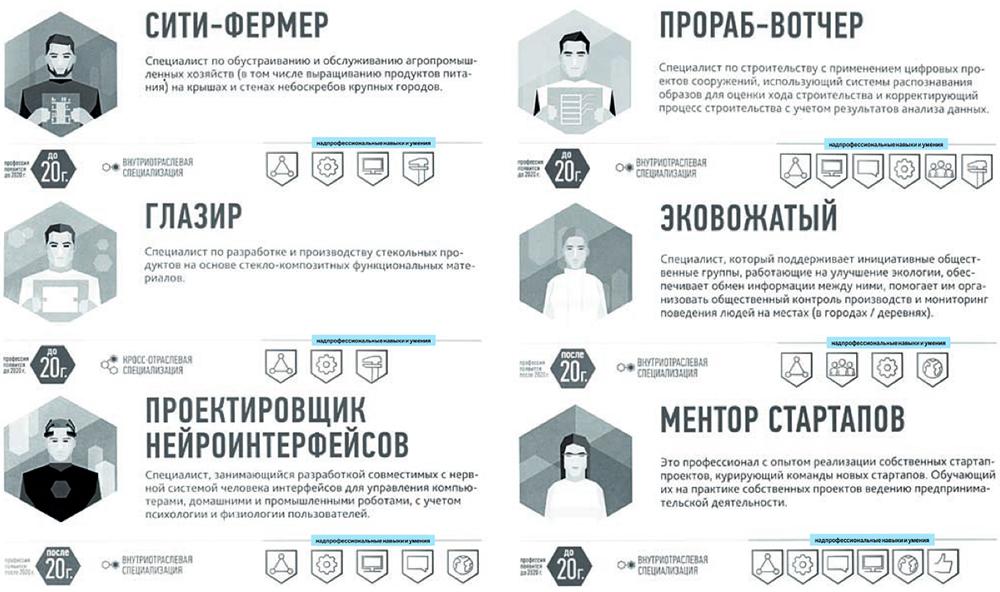 Студия дизайна - surgutwebcom