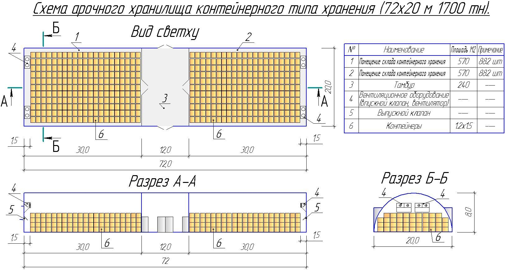 Схема размещения зерна в хранилище