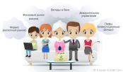 Куда вложить деньги чтобы заработать в Украине?