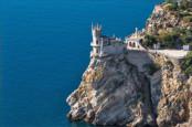 Бизнес идеи для Крыма с минимальными вложениями